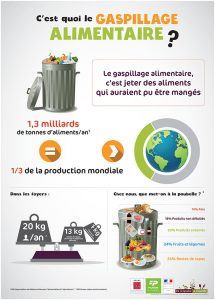 affiches-anti-gaspillage-alimentaire-1