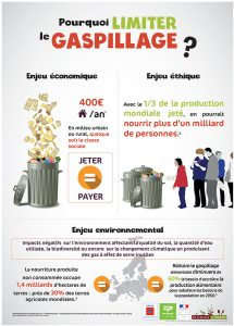 affiches-anti-gaspillage-alimentaire-2