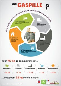 affiches-anti-gaspillage-alimentaire-3