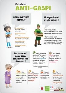 affiches-anti-gaspillage-alimentaire-5